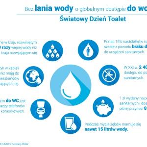 """Ze względu na przekraczanie dziennych norm zużycia wody w Polsce, firma Roca zdecydowała się na udostępnienie aplikacji """"Lubię wodę"""". Projekt ma za zadanie udowodnić Polakom, że dobra zmiana zaczyna się od eliminacji złych nawyków. Fot. Roca."""