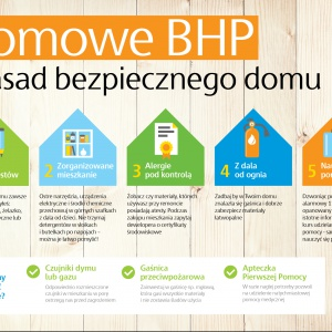 Jak zadbać o bezpieczeństwo w mieszkaniu? 10 ważnych zasad