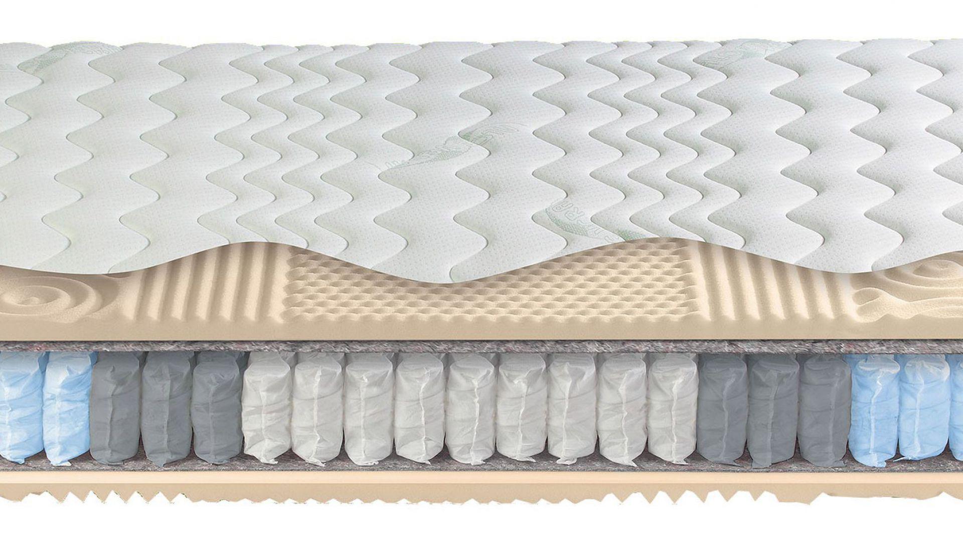 meble agata materace sen komplet sypialniany calvia