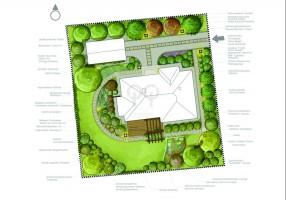 Projekt ogrodu.