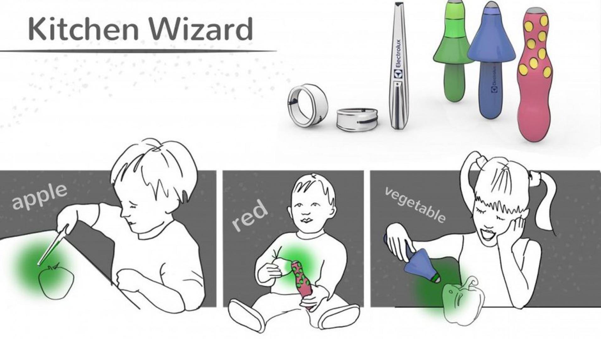 Kitchen Wizard, autorstwa Agaty Hoffa, to koncepcja inteligentnego urządzenia, którego zadaniem jest stymulacja rozwoju intelektualnego dzieci poprzez zabawę. Jego obsługa jest intuicyjna, dzięki czemu idealnie nadaje się dla najmłodszych. Fot. Materiały prasowe organizatora