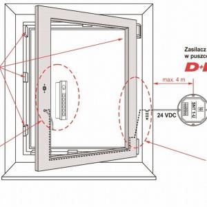 Schemat elementów okna. Fot. D+H