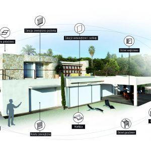 Dom inteligentny: system Tahoma. Fot. Awilux Polska