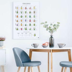 Limitowany plakat infograficzny Smoothies z przepisami na koktajle. Fot. Follygraph