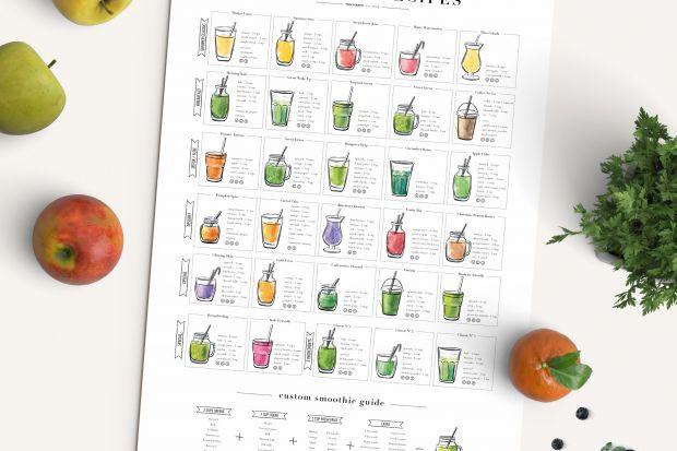 Lato w kuchni - plakat z przepisami na koktajle