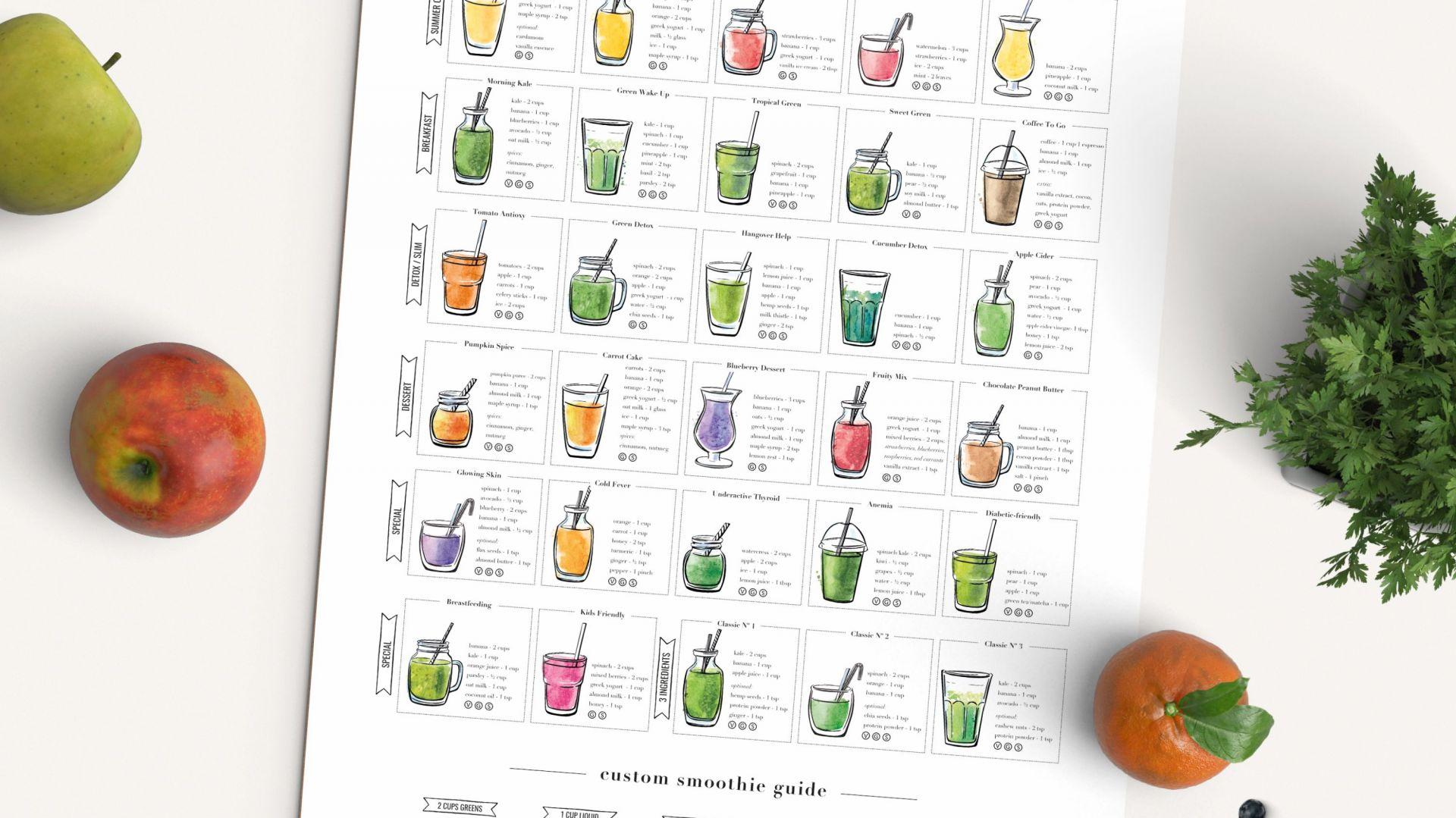 Właśnie rozpoczyna się letni sezon - bogactwo warzyw i owoców -to idealny moment na rozpoczęcie przygody z koktajlami #smoothies
