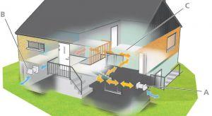 Urządzeniem, które umożliwia odzysk ciepła z usuwanego z pomieszczeń powietrza, jest rekuperator - element wentylacji mechanicznej. Ciepłem tym ogrzewane jest następnie świeże powietrze nawiewane z zewnątrz.