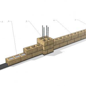 Na wykonanym uprzednio fundamencie rozpoczynamy murowanie ogrodzenia 1. Starannie wypoziomowana górna powierzchnia fundamentu (należy o tym pamiętać kończąc pracę przy tym elemencie) 2. Na fundamencie wykonujemy izolację poziomą. Zapobiegnie ona podciąganiu wody z gruntu. 3. Zbrojenie słupków musi znajdować się we wnętrzu pustaków 4. Murować należy wyłącznie warstwowo, każdy inny sposób wznoszenia może stworzyć sytuację niebezpieczną dla wykonawców i konstrukcji. 5. Po wykonaniu każdej warstwy pustaki należy zalać betonem i zagęścić. rys. Buszrem