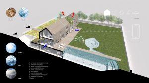 Zaprojektowany Dom Symbiotyczny urzeka prostą konstrukcją i ergonomicznym układem funkcjonalnym, dodatkową zaletą są elementy które czynnie integrują mieszkańca ze środowiskiem naturalnym. Projekt i wizualizacja: BXBstudio