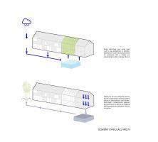 Schemat cyrkulacji wody. Projekt i wizualizacja: BXBstudio