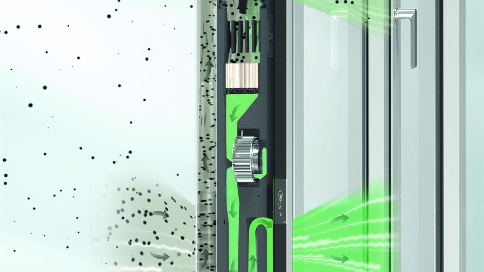 Smart dom - automatyczne sterowanie stolarka otworową. Fot. Schüco