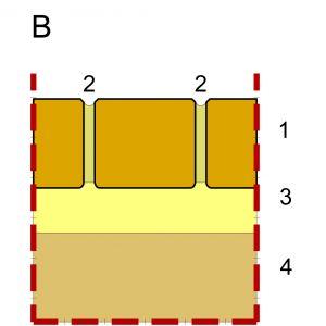 Przekroje poszczególnych rodzajów kostki (rys. Buszrem) A. Kostka z fazą B. Kostka z mikrofazą C. Kostka bez fazy 1. Kostka brukowa 2. Fuga 3. Podsypka 4. Podbudowa
