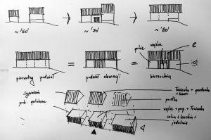 Układ domu to trzy bryły połączone wspólnym dachem. Projekt i wizualizacje: ANIEA - Andrzej Niegrzybowski architekt