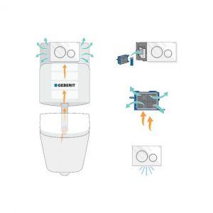 System Geberit DuoFresh/Geberit. Produkt zgłoszony do konkursu Dobry Design 2020.