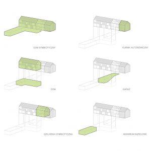 Dom symbiotyczny. Projekt: BXBstudio Bogusław Barnaś & Studio Projektowe Paweł Jarosz. Fot. BXB Studio