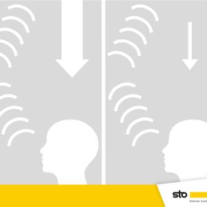 Bez systemu akustycznego sufit odbija 100% dźwięku. Sufit z systemem akustycznym pochłania większość dźwięku. Fot. Sto