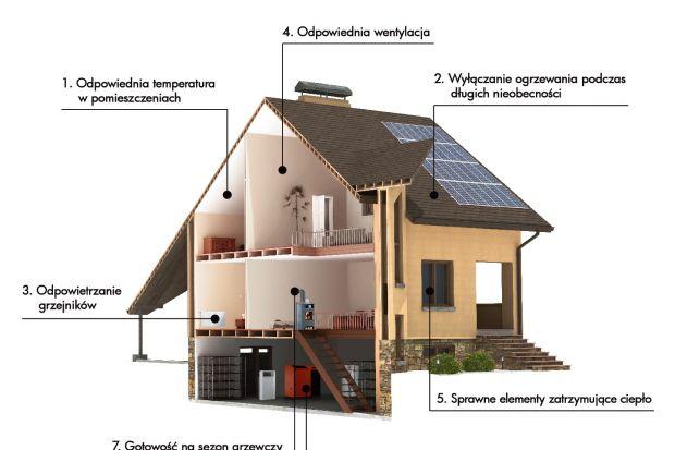 7 prostych kroków dzięki którym oszczędzisz nie tylko energię w domu