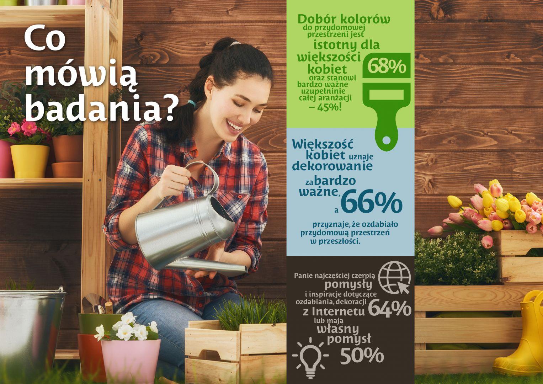 Producent impregnatów do drewna, lakierobejcy oraz farb ogrodowych dla kobiet Altax Viva Garden przeprowadził pierwsze w Polsce badanie na temat roli dekoracji przydomowej przestrzeni w życiu kobiet. Fot. Altax Viva Garden