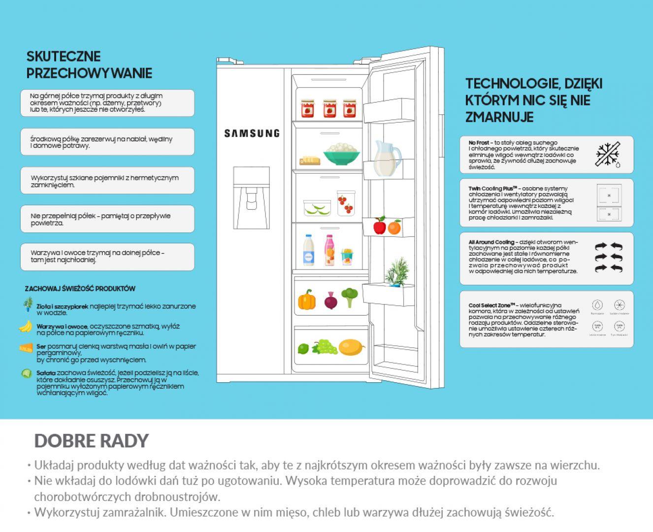 O to jak należy przechowywać żywność w lodówce. Fot. Samsung