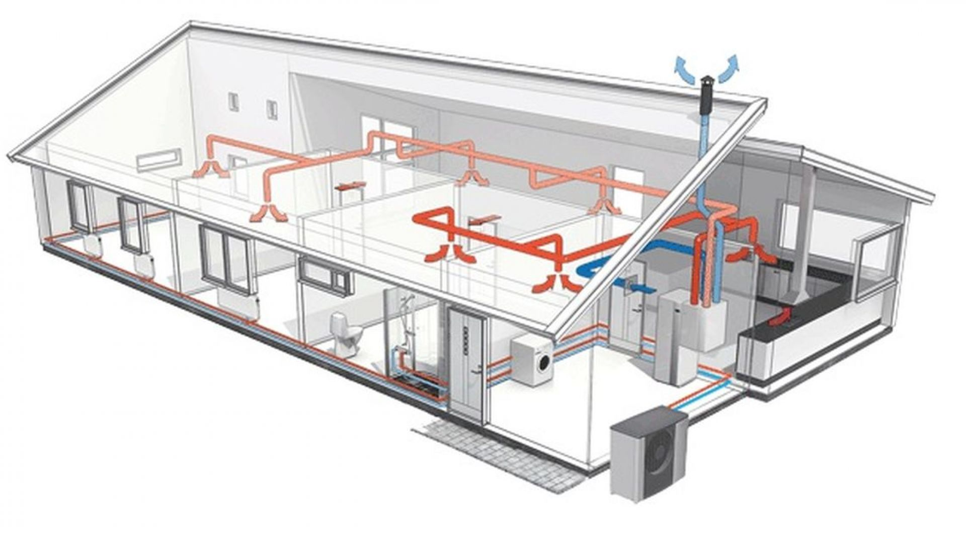 Schemat działania rekuperatora NIBE ERS z powietrznymi pompami ciepła NIBE.