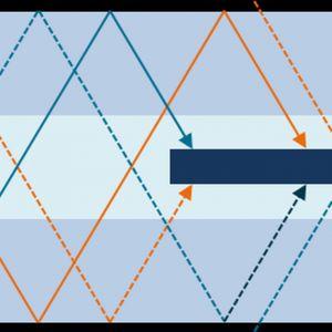 Porównanie modułowych odbić wewnętrzne w jednowarstwowych modułach słonecznych  (linie ciągłe) oraz zaprezentowane podwyższoną  sprawność w ogniwie dwuwarstwowym (przerywane linie). Pomarańczowe linie pokazują efekty na stronie przedniej modułu zaś niebieskie linie na tylnej stronie modułu. Fot. Fraunhofer ISE