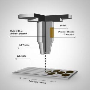 Ogniwa perowskitowe wytwarza się w temperaturze pokojowej, stosunkowo łatwo dzięki autorskiej technologii produkcji paneli  z wykorzystaniem technologii druku atramentowego. Fot. Saule Technologies