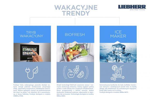 Przed nami lato, czas urlopów i przyjemności. Dlatego postanowiliśmy przedstawić trzy letnie, wakacyjne trendy, proponowane przez markę Liebherr, by móc czerpać radość z innowacyjnych rozwiązań jakie dają nowoczesne chłodziarko-zamrażarki.