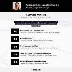 Kasia Szostakowska - infografika