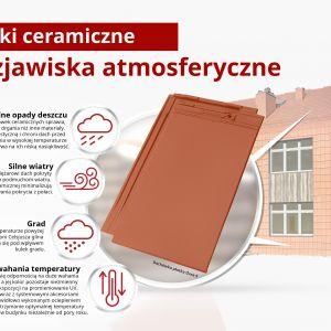 Dachówki ceramiczne mają całkowitą odporność na duże wahania temperatury – zarówno na silne mrozy, jak i duże nasłonecznienie – a ich kolory pozostają niezmienne mimo ekspozycji na promieniowanie UV. Fot. Wienerberger