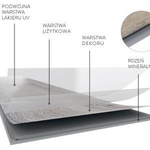 Struktura podłogi LVT. Fot. Obi