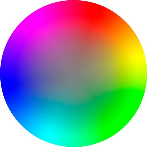 Koło barw wyjaśniające zasady mieszania się kolorów. Fot. CC BY-SA 3.0, https://commons.wikimedia.org/w/index.php?curid=53275